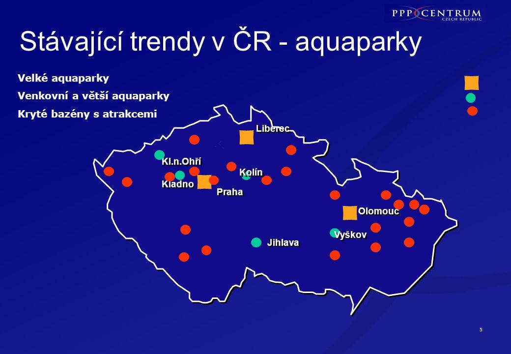 5 Velké aquaparky Venkovní a větší aquaparky Kryté bazény s atrakcemi Stávající trendy v ČR - aquaparky Kladno Liberec Olomouc Jihlava Praha Kl.n.Ohří