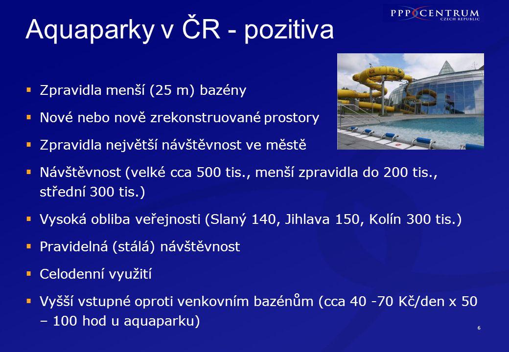 6 Aquaparky v ČR - pozitiva  Zpravidla menší (25 m) bazény  Nové nebo nově zrekonstruované prostory  Zpravidla největší návštěvnost ve městě  Návš