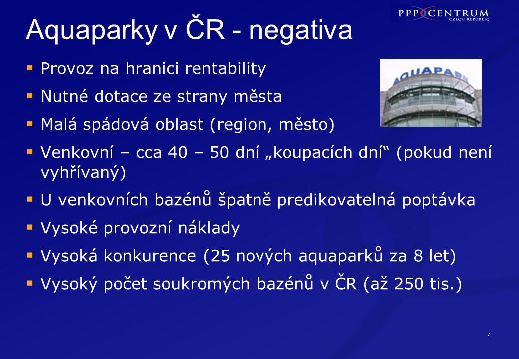 7 Aquaparky v ČR - negativa  Provoz na hranici rentability  Nutné dotace ze strany města  Malá spádová oblast (region, město)  Venkovní – cca 40 –