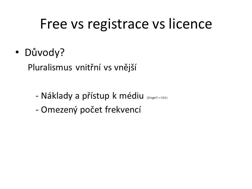 Free vs registrace vs licence Důvody? Pluralismus vnitřní vs vnější - Náklady a přístup k médiu (blogeři v USA) - Omezený počet frekvencí