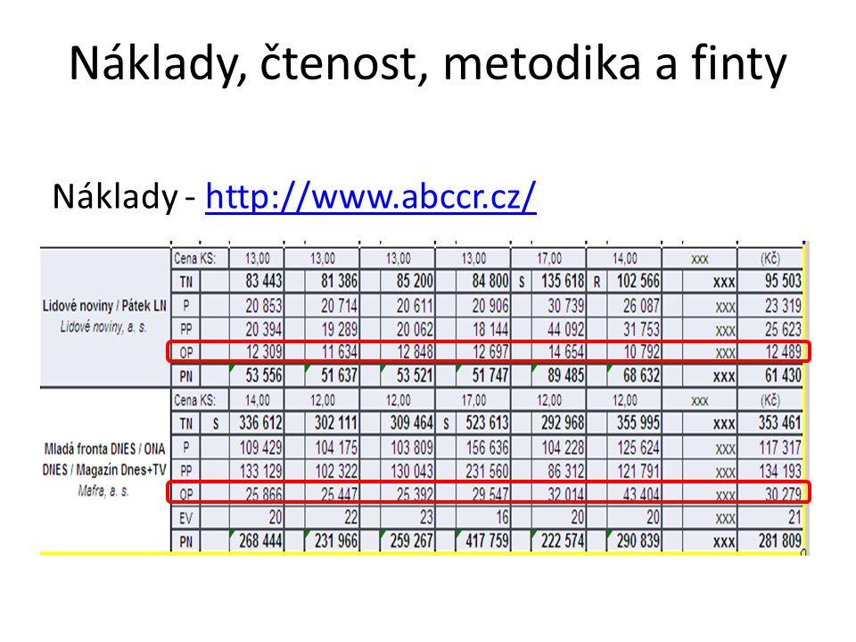 Náklady, čtenost, metodika a finty Náklady - http://www.abccr.cz/http://www.abccr.cz/
