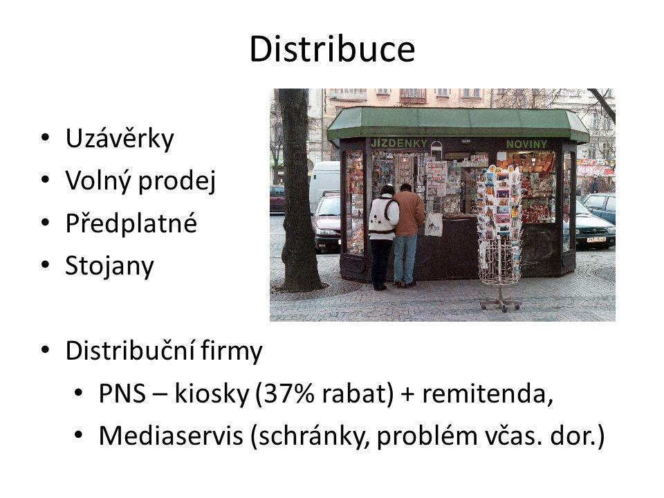 Distribuce Uzávěrky Volný prodej Předplatné Stojany Distribuční firmy PNS – kiosky (37% rabat) + remitenda, Mediaservis (schránky, problém včas. dor.)