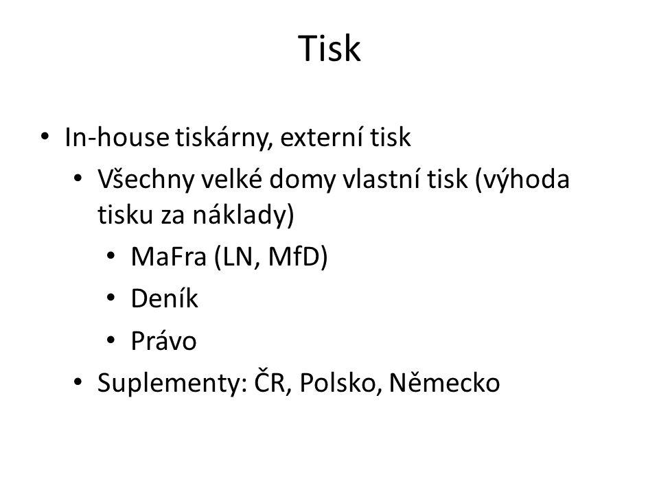 Tisk In-house tiskárny, externí tisk Všechny velké domy vlastní tisk (výhoda tisku za náklady) MaFra (LN, MfD) Deník Právo Suplementy: ČR, Polsko, Něm