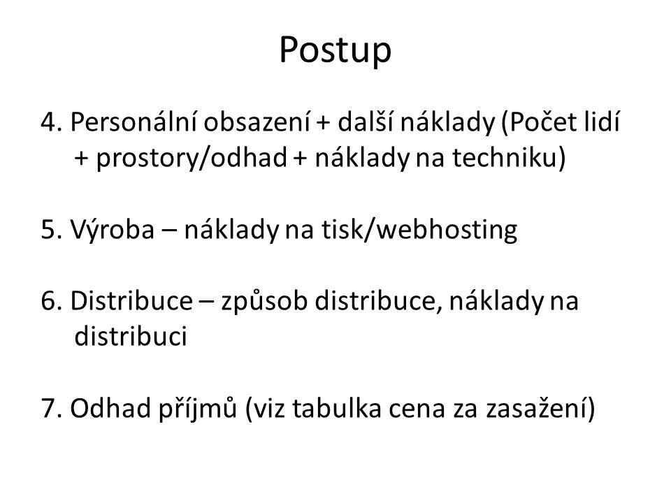 Postup 4. Personální obsazení + další náklady (Počet lidí + prostory/odhad + náklady na techniku) 5. Výroba – náklady na tisk/webhosting 6. Distribuce