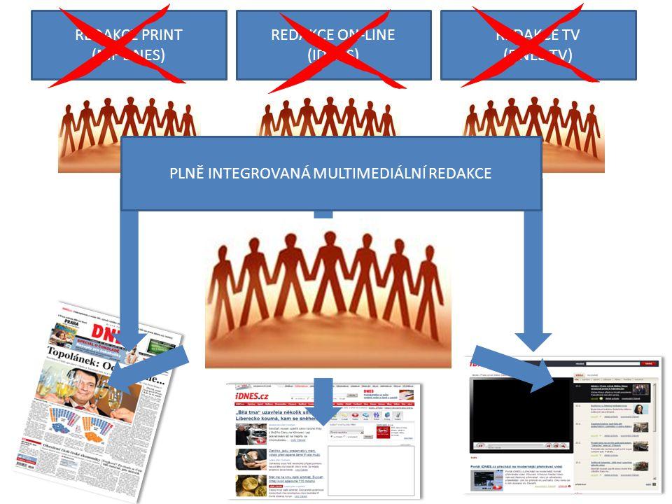 REDAKCE PRINT (MF DNES) REDAKCE ON-LINE (IDNES) REDAKCE TV (DNES TV) PLNĚ INTEGROVANÁ MULTIMEDIÁLNÍ REDAKCE