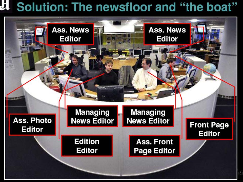 Integrovaný newsroom Ušetření nákladů na – zaměstnance – prostory Vyšší – zásah – interaktivita – synergie