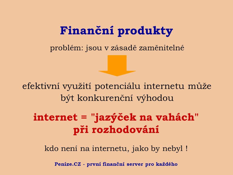 Peníze.CZ - první finanční server pro každého Finanční produkty problém: jsou v zásadě zaměnitelné efektivní využití potenciálu internetu může být konkurenční výhodou internet = jazýček na vahách při rozhodování kdo není na internetu, jako by nebyl !