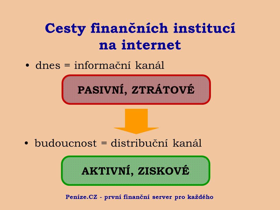 Peníze.CZ - první finanční server pro každého Cesty finančních institucí na internet dnes = informační kanál budoucnost = distribuční kanál AKTIVNÍ, ZISKOVÉ PASIVNÍ, ZTRÁTOVÉ