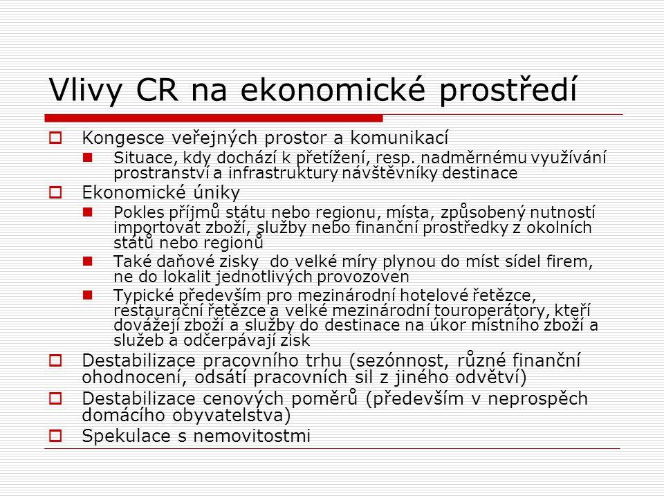 Vlivy CR na ekonomické prostředí  Kongesce veřejných prostor a komunikací Situace, kdy dochází k přetížení, resp. nadměrnému využívání prostranství a