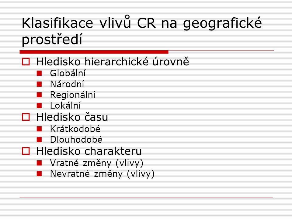 Klasifikace vlivů CR na geografické prostředí  Hledisko hierarchické úrovně Globální Národní Regionální Lokální  Hledisko času Krátkodobé Dlouhodobé