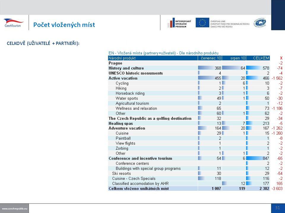 Počet vložených míst www.czechrepublic.eu CELKOVĚ (UŽIVATELÉ + PARTNEŘI): 31