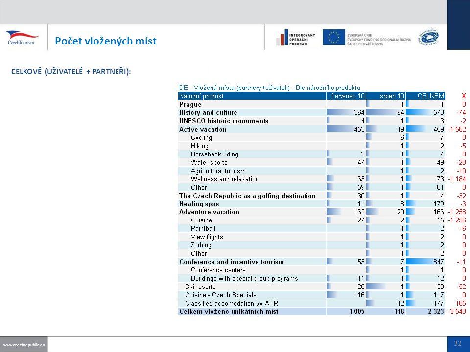 Počet vložených míst www.czechrepublic.eu CELKOVĚ (UŽIVATELÉ + PARTNEŘI): 32