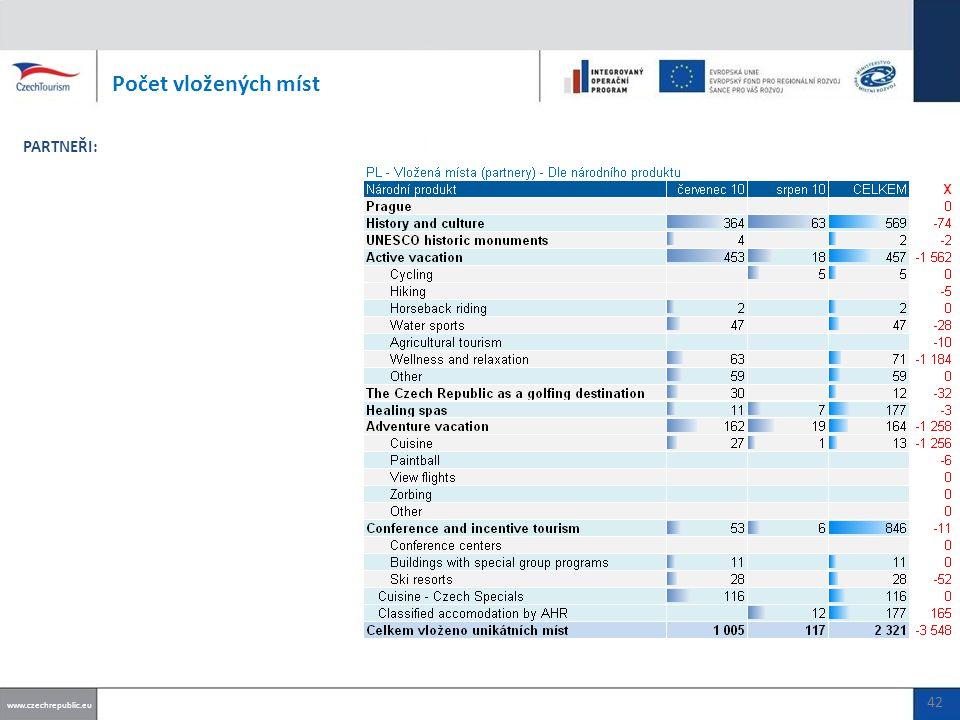 Počet vložených míst www.czechrepublic.eu PARTNEŘI: 42