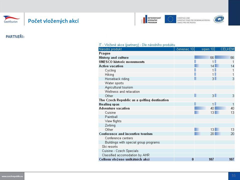 Počet vložených akcí www.czechrepublic.eu PARTNEŘI: 55