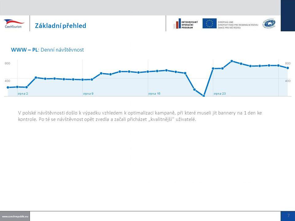 Základní přehled www.czechrepublic.eu července 1 7 WWW – PL: Denní návštěvnost V polské návštěvnosti došlo k výpadku vzhledem k optimalizaci kampaně, při které museli jít bannery na 1 den ke kontrole.