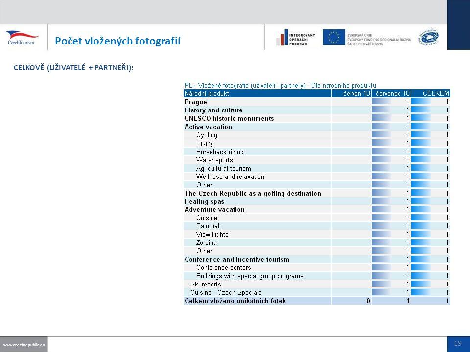Počet vložených fotografií www.czechrepublic.eu CELKOVĚ (UŽIVATELÉ + PARTNEŘI): 19