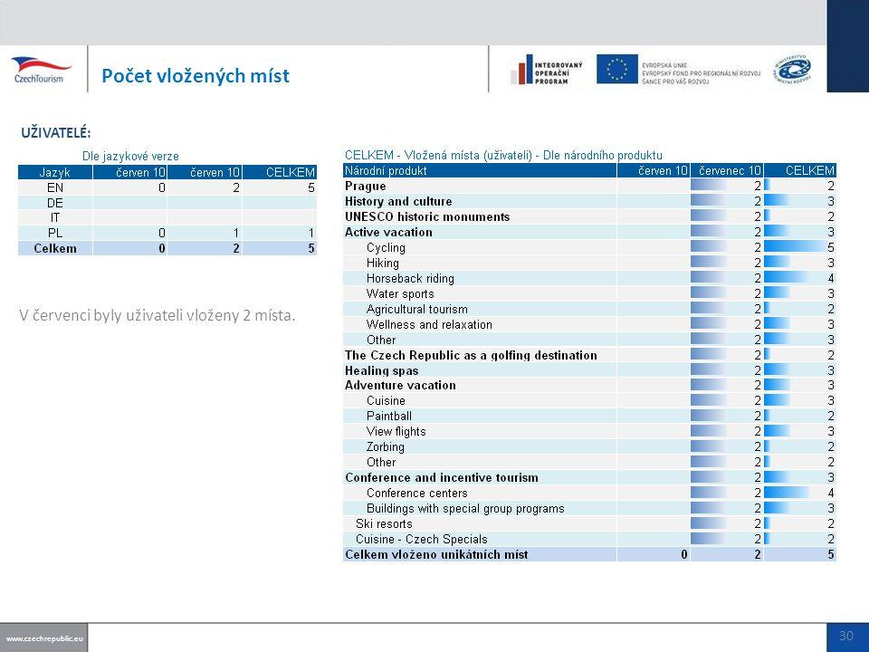 Počet vložených míst www.czechrepublic.eu UŽIVATELÉ: 31