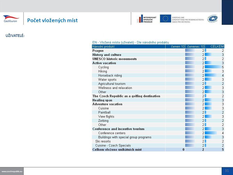 Počet vložených míst www.czechrepublic.eu UŽIVATELÉ: 32