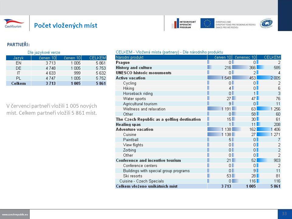 Počet vložených míst www.czechrepublic.eu PARTNEŘI: 34