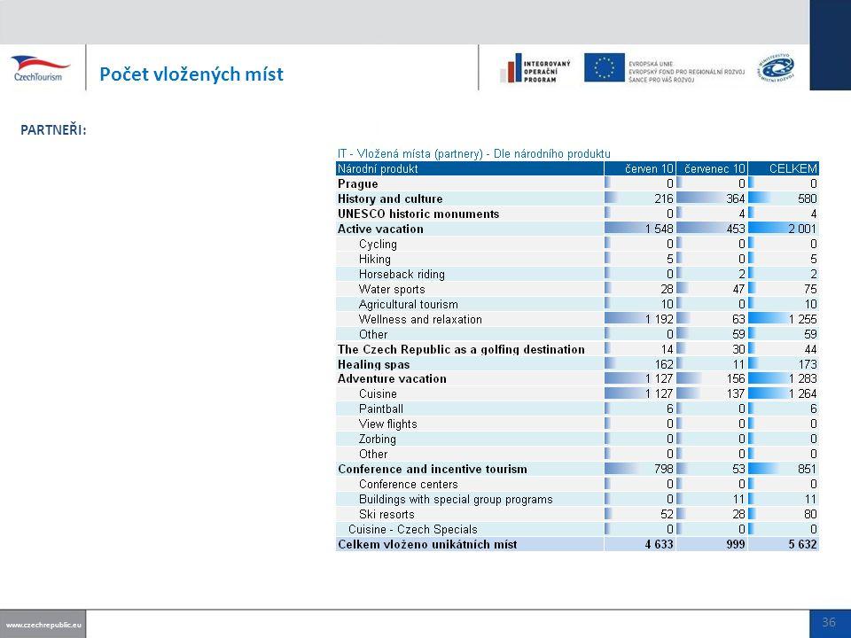 Počet vložených míst www.czechrepublic.eu PARTNEŘI: 36