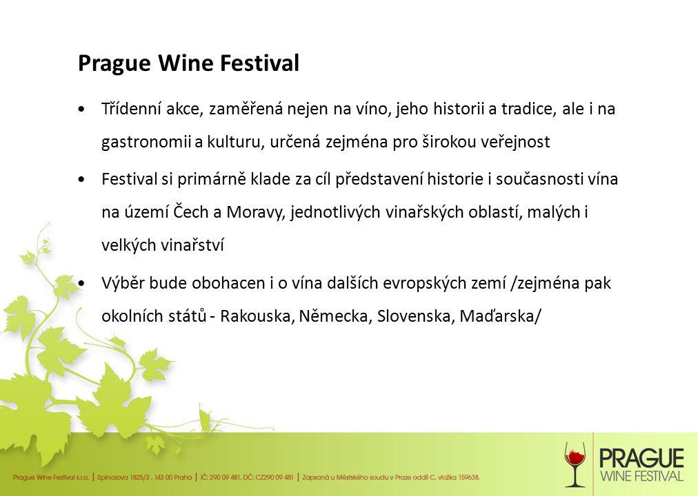 Prague Wine Festival Termín: 17.– 19.