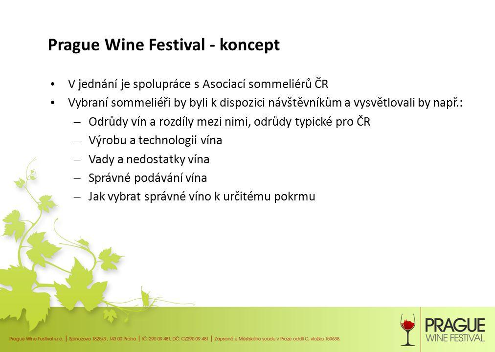 Prague Wine Festival - koncept V rámci festivalu budou uděleny ceny pro nejlepší víno od: –odborné poroty –široké veřejnosti Oceněná vína budou dražena a výtěžek bude poskytnut na vybranou charitativní nebo kulturní činnost