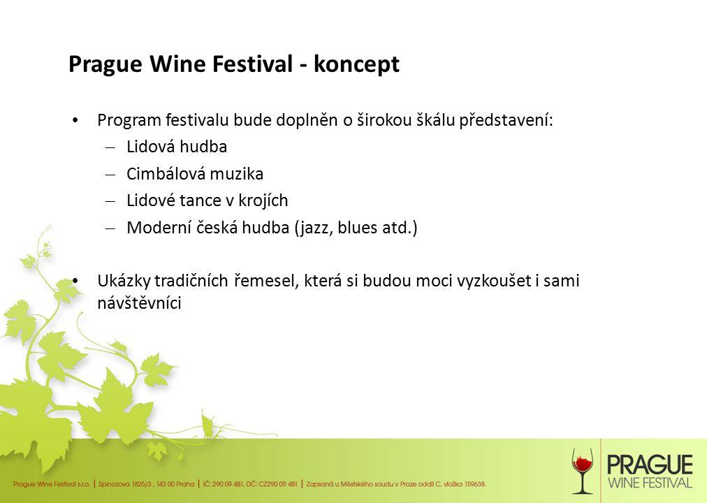 Prague Wine Festival - koncept Postaráno bude také o děti –do 12 let dětem vstup zdarma –ve vyhrazeném stanu si budou moci pod vedením odborného personálu kreslit, vyrábět produkty z hrnčířské hlíny, moduritu nebo si hrát na hřišti, které je v areálu k dispozici Pro seniory a pro ZTP bude připraven zvýhodněný program Možnost slevy na OPENCARD Očekávaná návštěvnost: 10-15.000 lidí