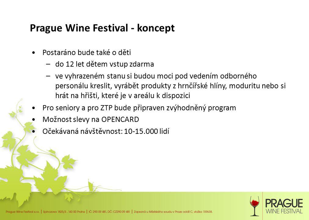 Festivaly vína v zahraničí V zahraničí jsou podobné festivaly pro veřejnost rozšířeny –Například festival v Rakousku (International Wine Challenge), Maďarsku (Budapest International Wine Festival), Itálii (Fiera dei Vini dei Colli Orientali in Venezia), Francii a Německu atd.