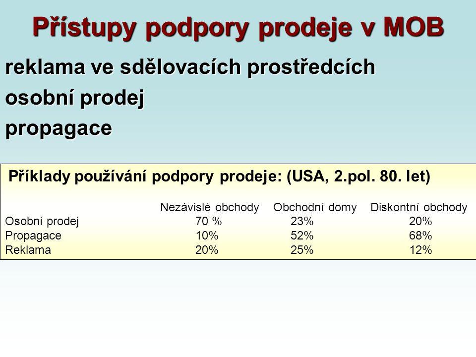 Přístupy podpory prodeje v MOB reklama ve sdělovacích prostředcích osobní prodej propagace Příklady používání podpory prodeje: (USA, 2.pol. 80. let) N