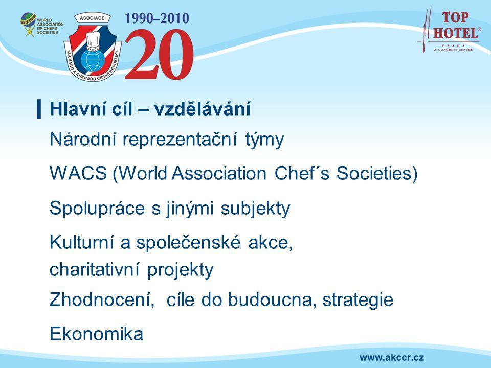 Hlavní cíl – vzdělávání Národní reprezentační týmy WACS (World Association Chef´s Societies) Spolupráce s jinými subjekty Kulturní a společenské akce,