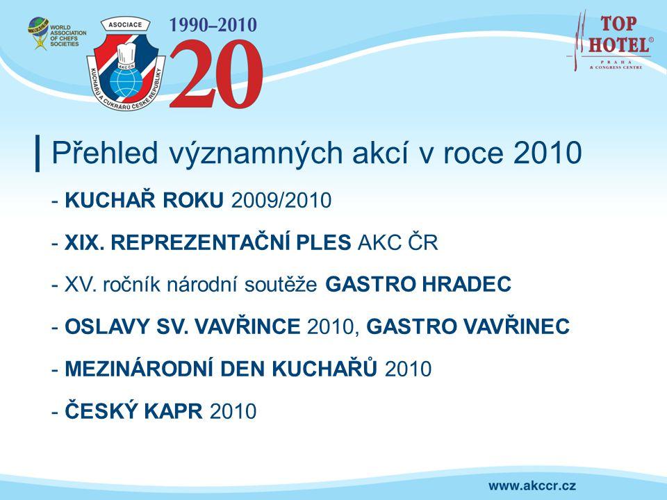 Přehled významných akcí v roce 2010 - KUCHAŘ ROKU 2009/2010 - XIX. REPREZENTAČNÍ PLES AKC ČR - XV. ročník národní soutěže GASTRO HRADEC - OSLAVY SV. V