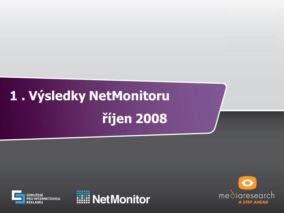 3 © Mediaresearch, a.s., 2008 1. Výsledky NetMonitoru říjen 2008