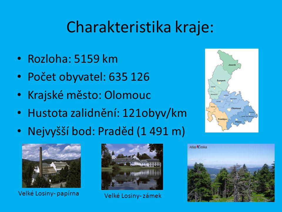 Charakteristika kraje: Rozloha: 5159 km Počet obyvatel: 635 126 Krajské město: Olomouc Hustota zalidnění: 121obyv/km Nejvyšší bod: Praděd (1 491 m) Ve