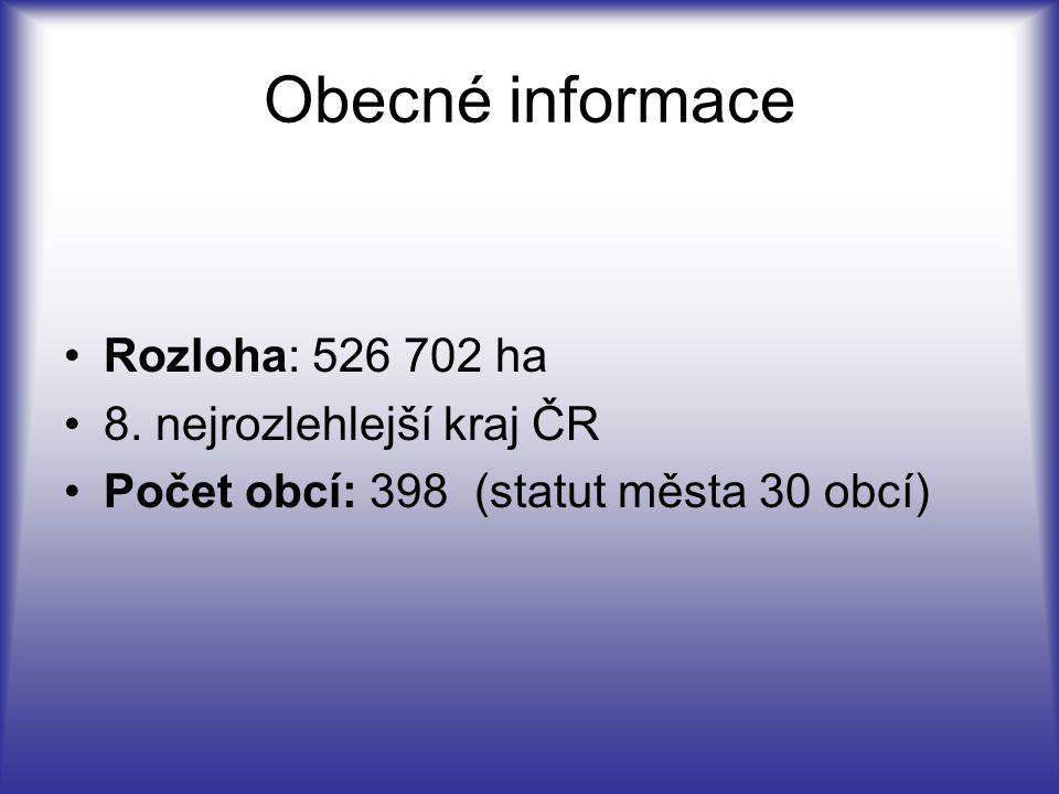 Obecné informace Rozloha: 526 702 ha 8. nejrozlehlejší kraj ČR Počet obcí: 398 (statut města 30 obcí)