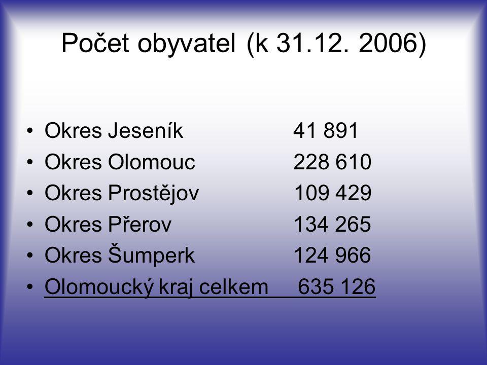Počet obyvatel (k 31.12. 2006) Okres Jeseník 41 891 Okres Olomouc 228 610 Okres Prostějov 109 429 Okres Přerov 134 265 Okres Šumperk 124 966 Olomoucký