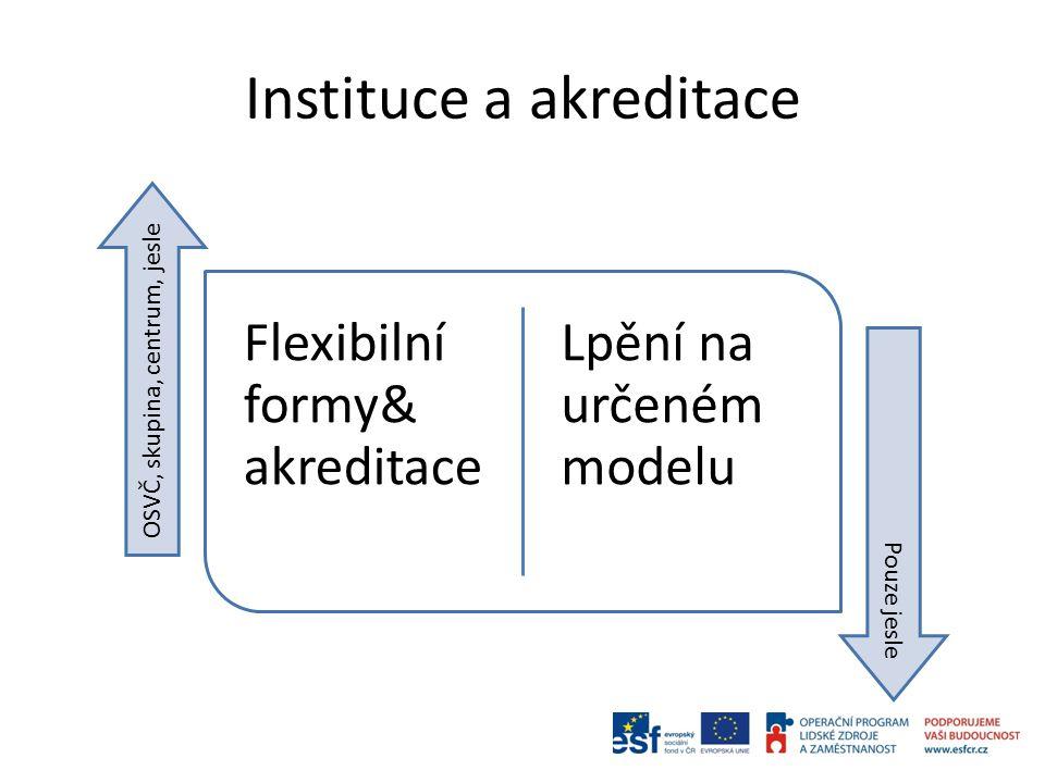 Instituce a akreditace Flexibilní formy& akreditace Lpění na určeném modelu OSVČ, skupina, centrum, jesle Pouze jesle