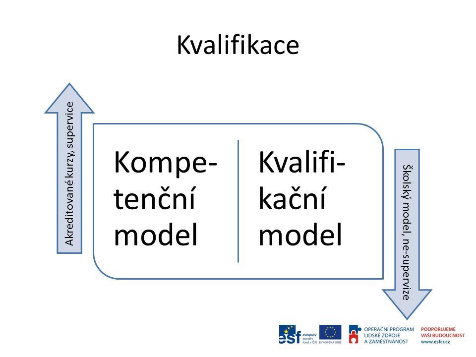 Kvalifikace Kompe- tenční model Kvalifi- kační model Akreditované kurzy, supervice Školský model, ne-supervize