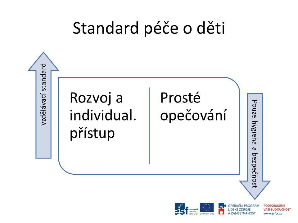 Standard péče o děti Rozvoj a individual.