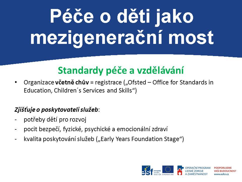 Financování služeb Hrazeno max.15h týdně – 3 až 4 leté děti (příp.