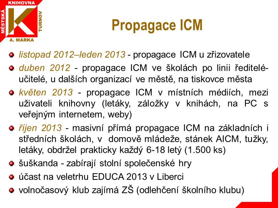 Propagace ICM listopad 2012–leden 2013 - propagace ICM u zřizovatele duben 2012 - propagace ICM ve školách po linii ředitelé- učitelé, u dalších organizací ve městě, na tiskovce města květen 2013 - propagace ICM v místních médiích, mezi uživateli knihovny (letáky, záložky v knihách, na PC s veřejným internetem, weby) říjen 2013 - masivní přímá propagace ICM na základních i středních školách, v domově mládeže, stánek AICM, tužky, letáky, obdržel prakticky každý 6-18 letý (1.500 ks) šuškanda - zabírají stolní společenské hry účast na veletrhu EDUCA 2013 v Liberci volnočasový klub zajímá ZŠ (odlehčení školního klubu)