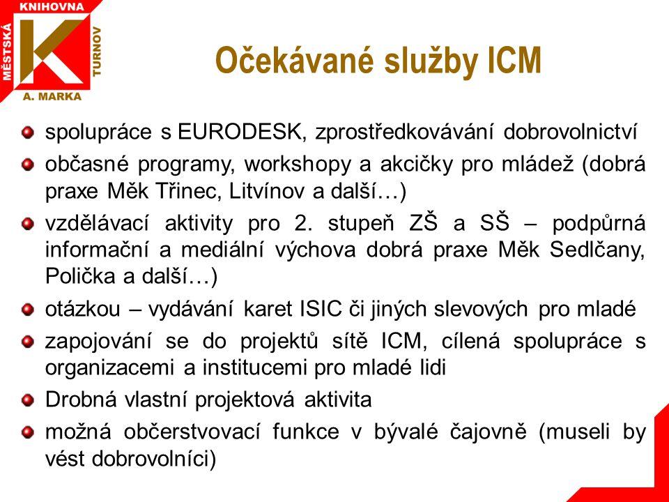 Očekávané služby ICM spolupráce s EURODESK, zprostředkovávání dobrovolnictví občasné programy, workshopy a akcičky pro mládež (dobrá praxe Měk Třinec, Litvínov a další…) vzdělávací aktivity pro 2.