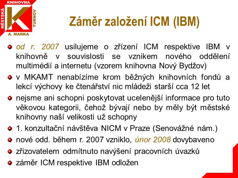 Záměr založení ICM (IBM) od r.