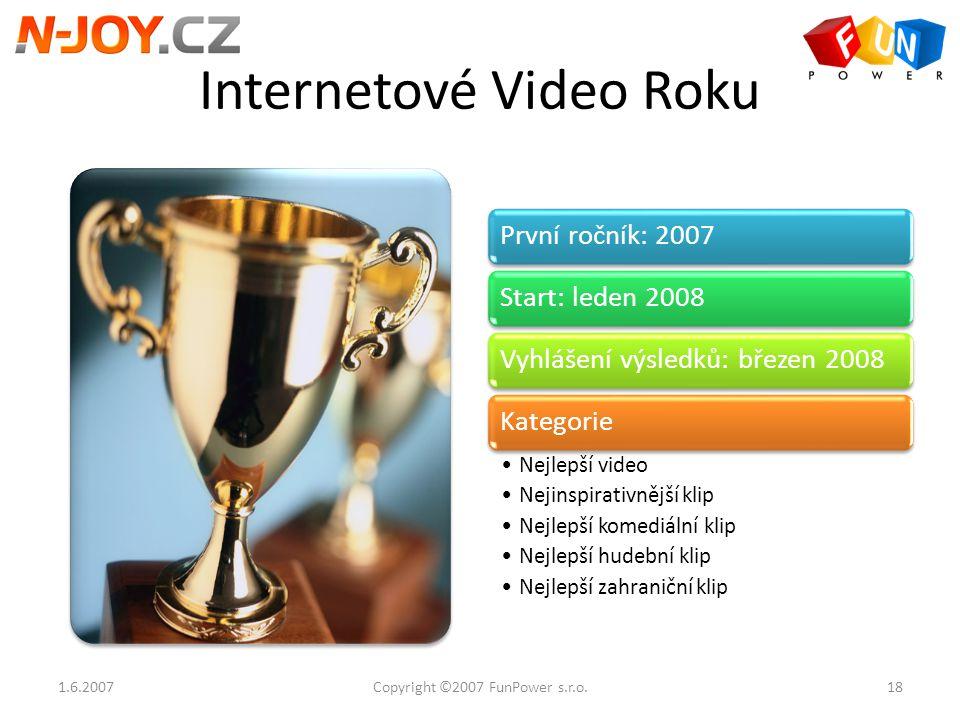 Internetové Video Roku První ročník: 2007Start: leden 2008Vyhlášení výsledků: březen 2008Kategorie Nejlepší video Nejinspirativnější klip Nejlepší kom