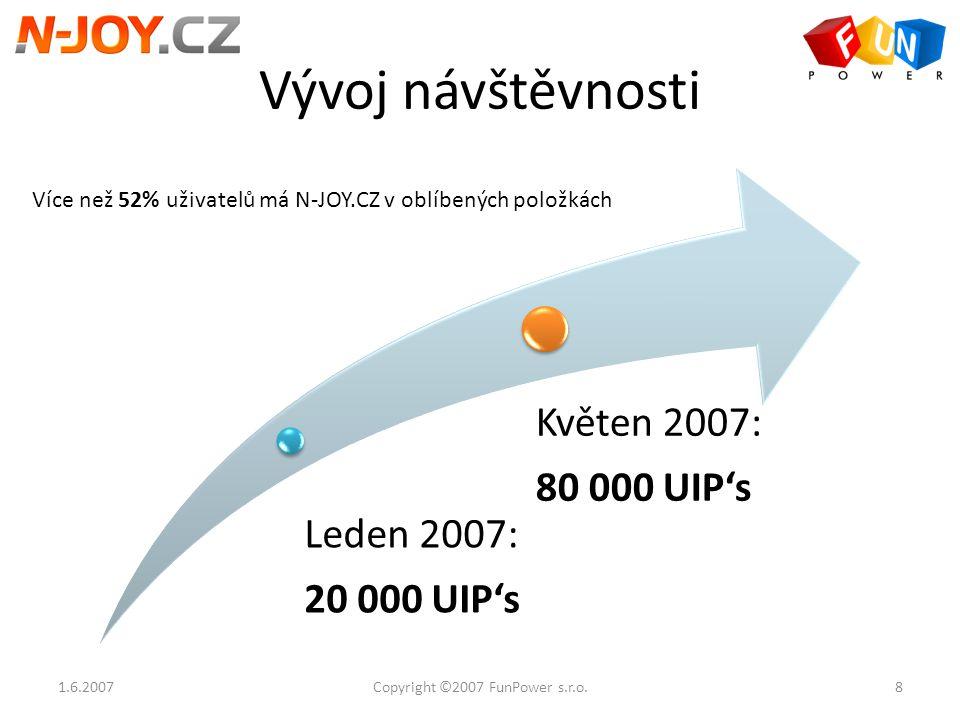 Vývoj návštěvnosti 1.6.2007 Leden 2007: 20 000 UIP's Květen 2007: 80 000 UIP's Více než 52% uživatelů má N-JOY.CZ v oblíbených položkách 8Copyright ©2