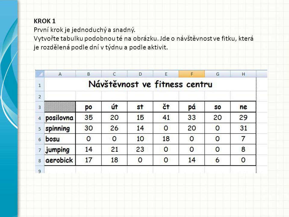 KROK 1 První krok je jednoduchý a snadný. Vytvořte tabulku podobnou té na obrázku.