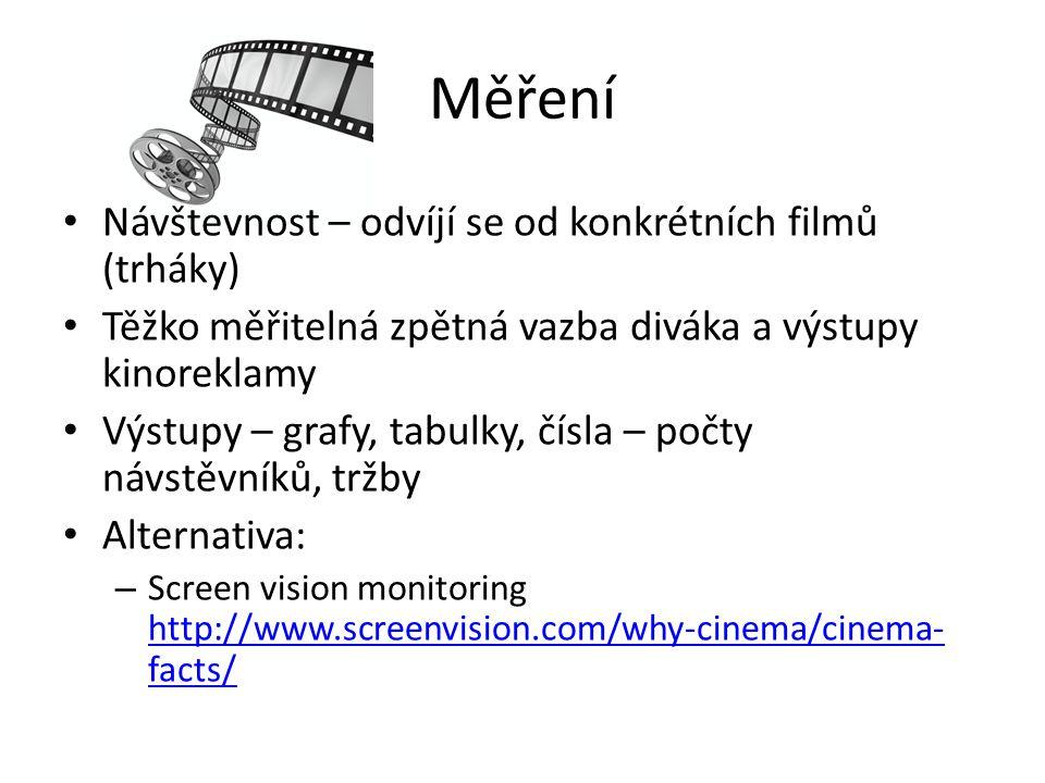 Měření Návštevnost – odvíjí se od konkrétních filmů (trháky) Těžko měřitelná zpětná vazba diváka a výstupy kinoreklamy Výstupy – grafy, tabulky, čísla – počty návstěvníků, tržby Alternativa: – Screen vision monitoring http://www.screenvision.com/why-cinema/cinema- facts/ http://www.screenvision.com/why-cinema/cinema- facts/