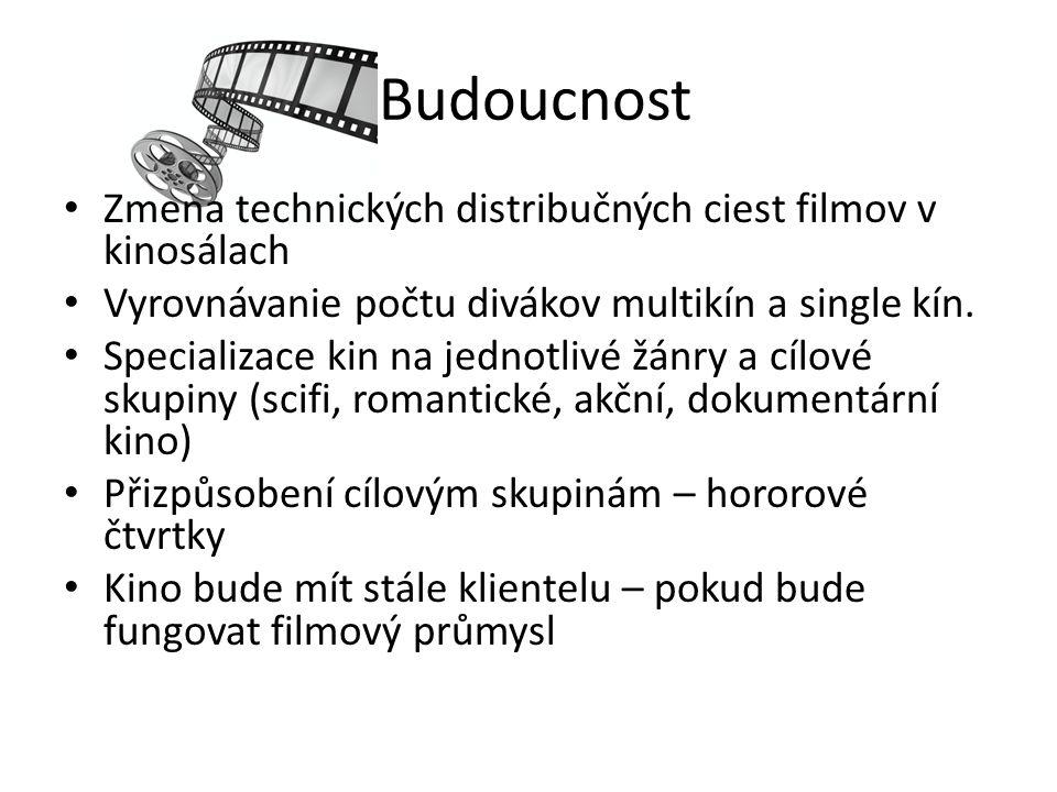 Budoucnost Zmena technických distribučných ciest filmov v kinosálach Vyrovnávanie počtu divákov multikín a single kín.