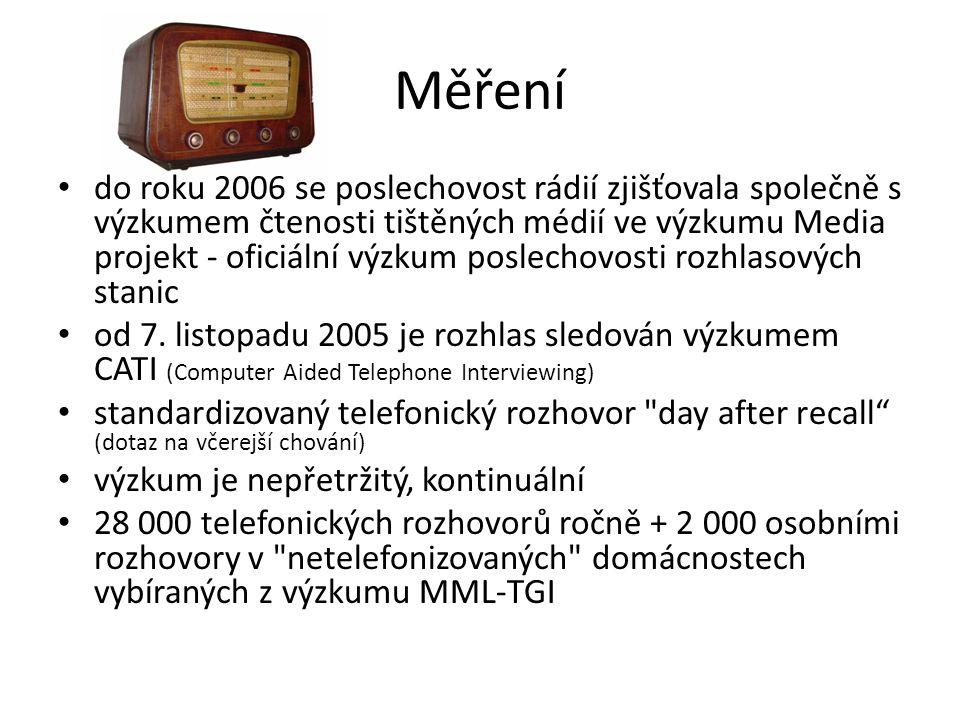 Měření do roku 2006 se poslechovost rádií zjišťovala společně s výzkumem čtenosti tištěných médií ve výzkumu Media projekt - oficiální výzkum poslechovosti rozhlasových stanic od 7.