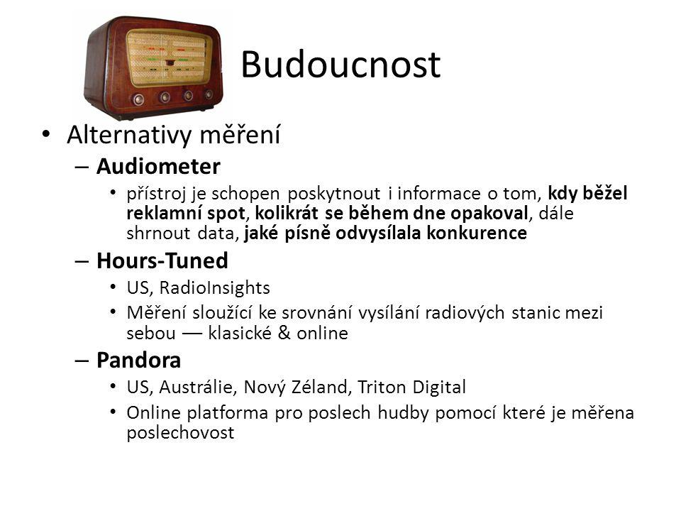 Budoucnost Alternativy měření – Audiometer přístroj je schopen poskytnout i informace o tom, kdy běžel reklamní spot, kolikrát se během dne opakoval, dále shrnout data, jaké písně odvysílala konkurence – Hours-Tuned US, RadioInsights Měření sloužící ke srovnání vysílání radiových stanic mezi sebou –– klasické & online – Pandora US, Austrálie, Nový Zéland, Triton Digital Online platforma pro poslech hudby pomocí které je měřena poslechovost