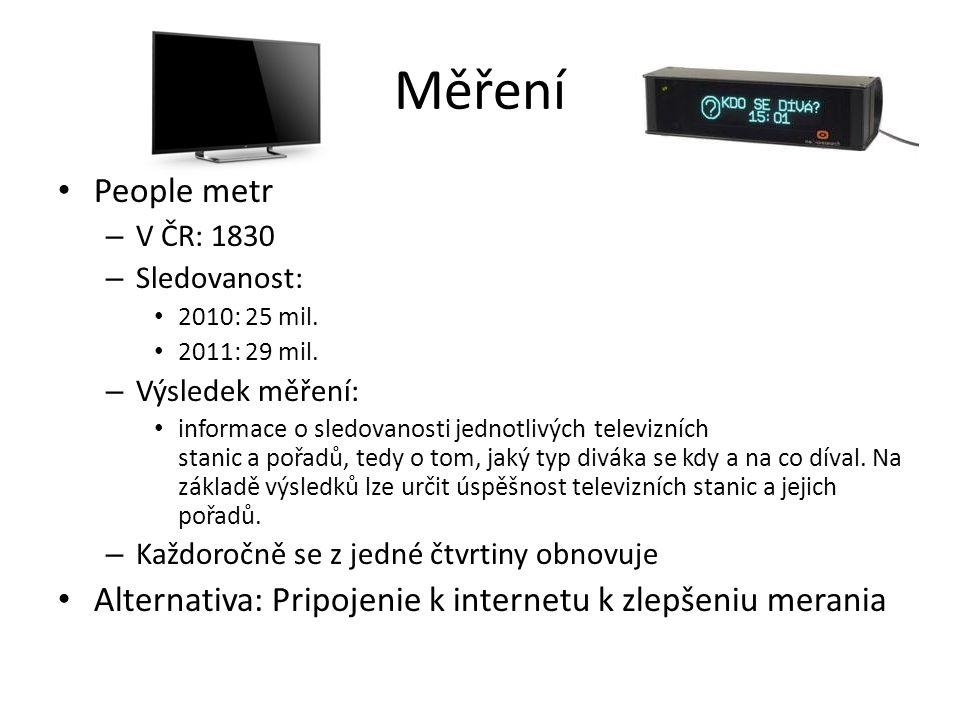 Měření People metr – V ČR: 1830 – Sledovanost: 2010: 25 mil.